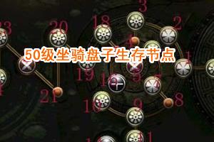 50级八荒四气盘生存方向节点属性图
